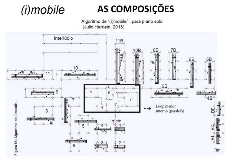 Algoritmo da composição de Julio Herrlein, intitulada